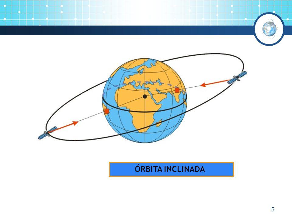16 Relação entre velocidade linear v e a velocidade angular v = r frequência f = 1/ e = 2 f ou = 2 Logo: TT