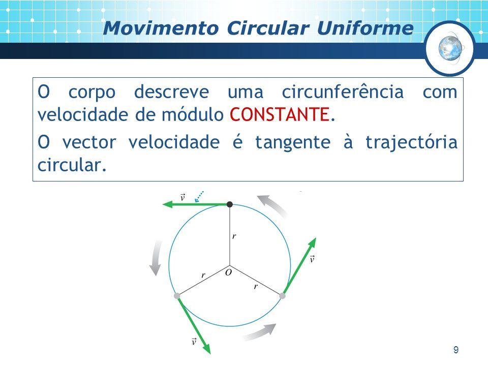 9 O corpo descreve uma circunferência com velocidade de módulo CONSTANTE.