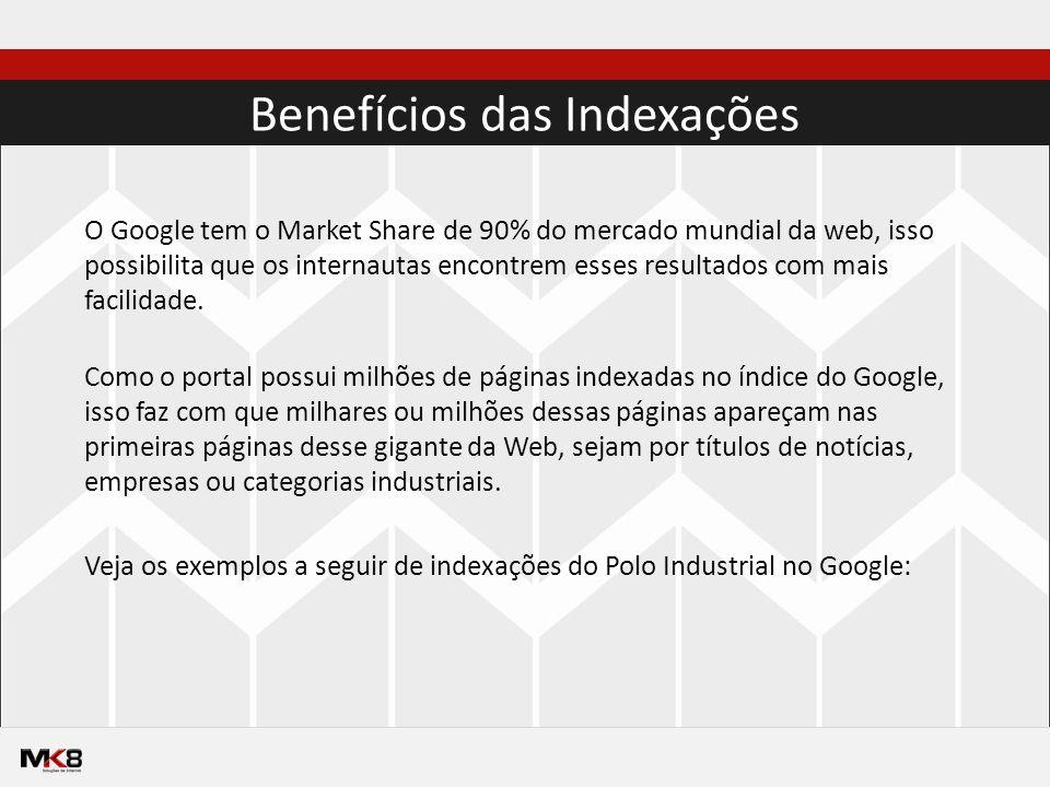 O Google tem o Market Share de 90% do mercado mundial da web, isso possibilita que os internautas encontrem esses resultados com mais facilidade.