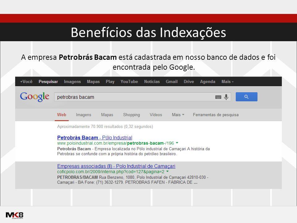 Benefícios das Indexações A empresa Petrobrás Bacam está cadastrada em nosso banco de dados e foi encontrada pelo Google.