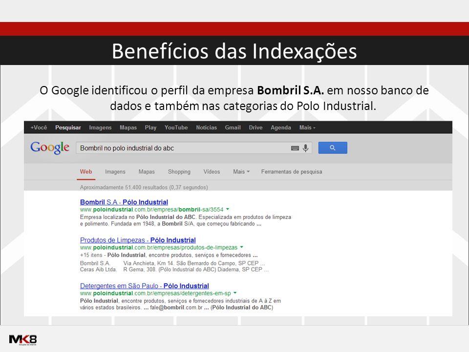Benefícios das Indexações O Google identificou o perfil da empresa Bombril S.A.