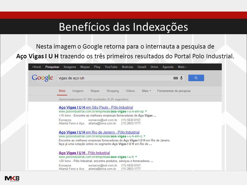 Benefícios das Indexações Nesta imagem o Google retorna para o internauta a pesquisa de Aço Vigas I U H trazendo os três primeiros resultados do Portal Polo Industrial.