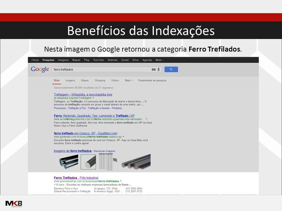 Benefícios das Indexações Nesta imagem o Google retornou a categoria Ferro Trefilados.