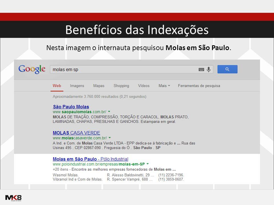 Benefícios das Indexações Nesta imagem o internauta pesquisou Molas em São Paulo.