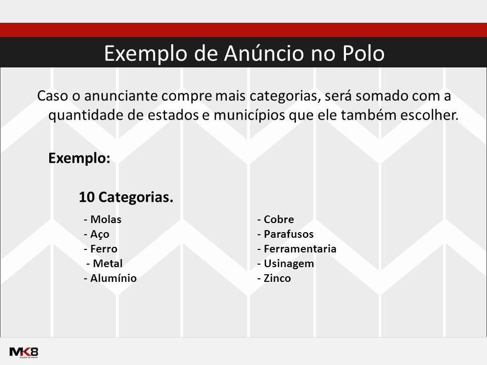 Exemplo de Anúncio no Polo Caso o anunciante compre mais categorias, será somado com a quantidade de estados e municípios que ele também escolher.