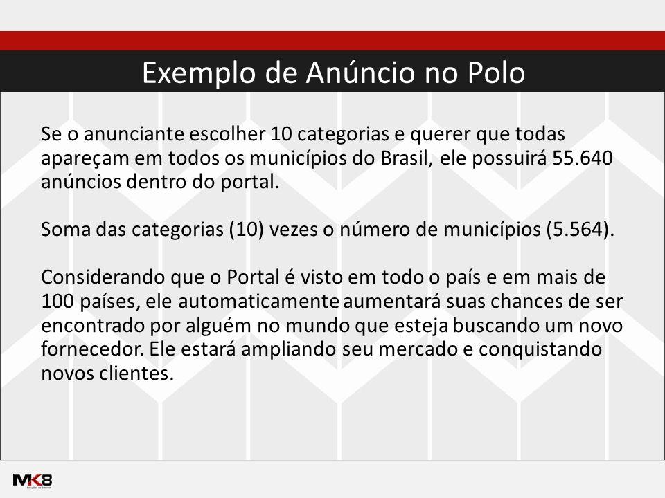 Exemplo de Anúncio no Polo Se o anunciante escolher 10 categorias e querer que todas apareçam em todos os municípios do Brasil, ele possuirá 55.640 anúncios dentro do portal.