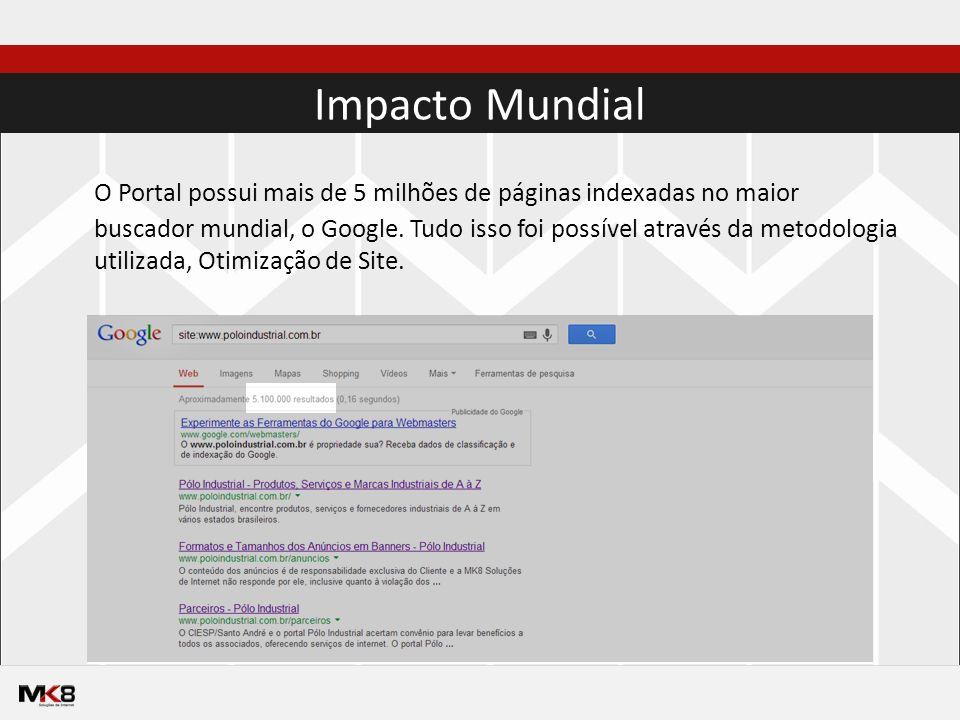 O Portal possui mais de 5 milhões de páginas indexadas no maior buscador mundial, o Google.