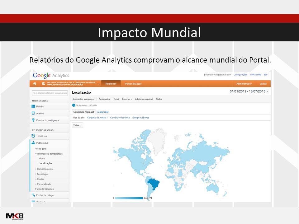Relatórios do Google Analytics comprovam o alcance mundial do Portal.