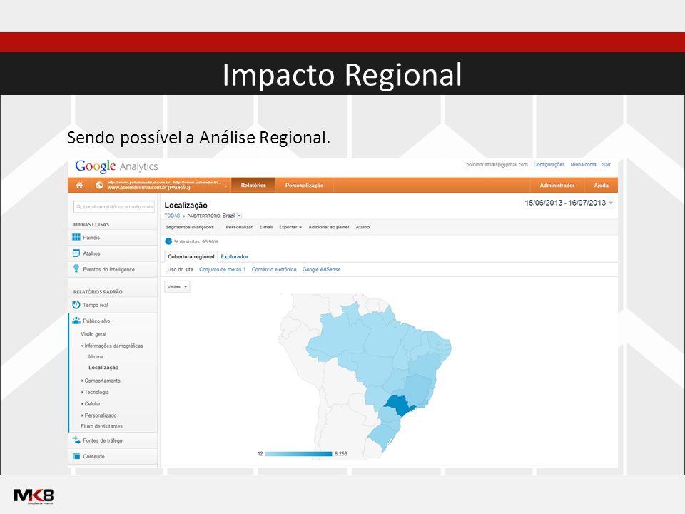 Impacto Regional Sendo possível a Análise Regional.