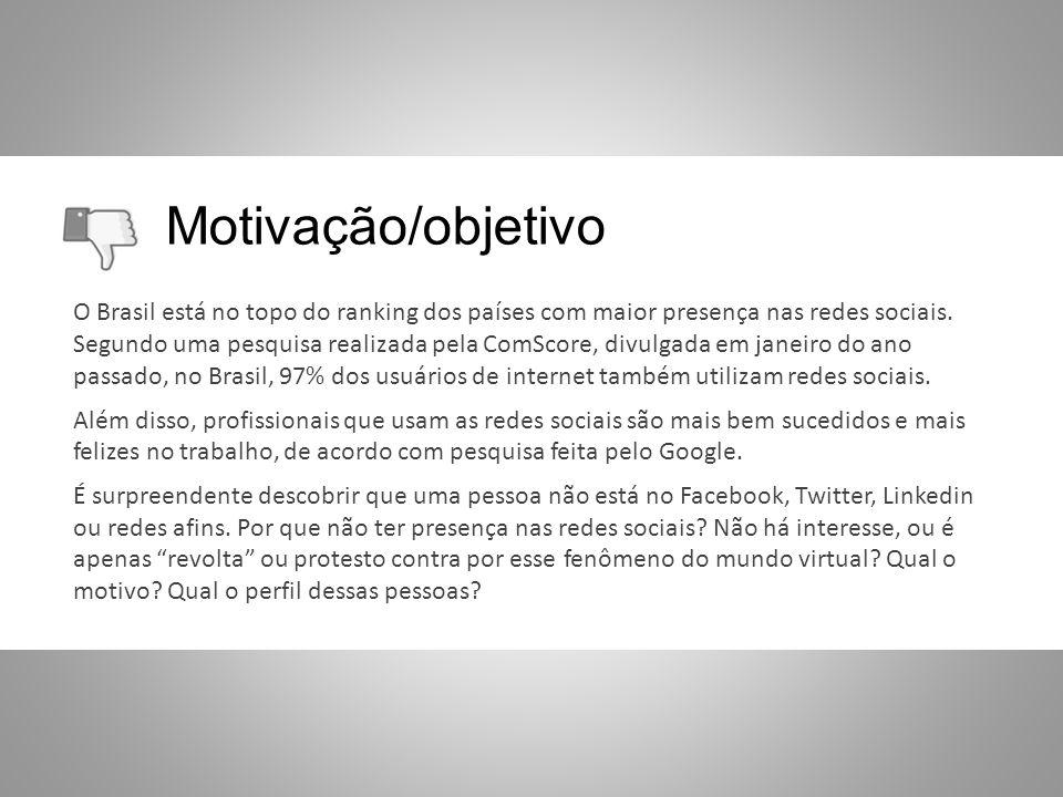 Motivação/objetivo O Brasil está no topo do ranking dos países com maior presença nas redes sociais. Segundo uma pesquisa realizada pela ComScore, div