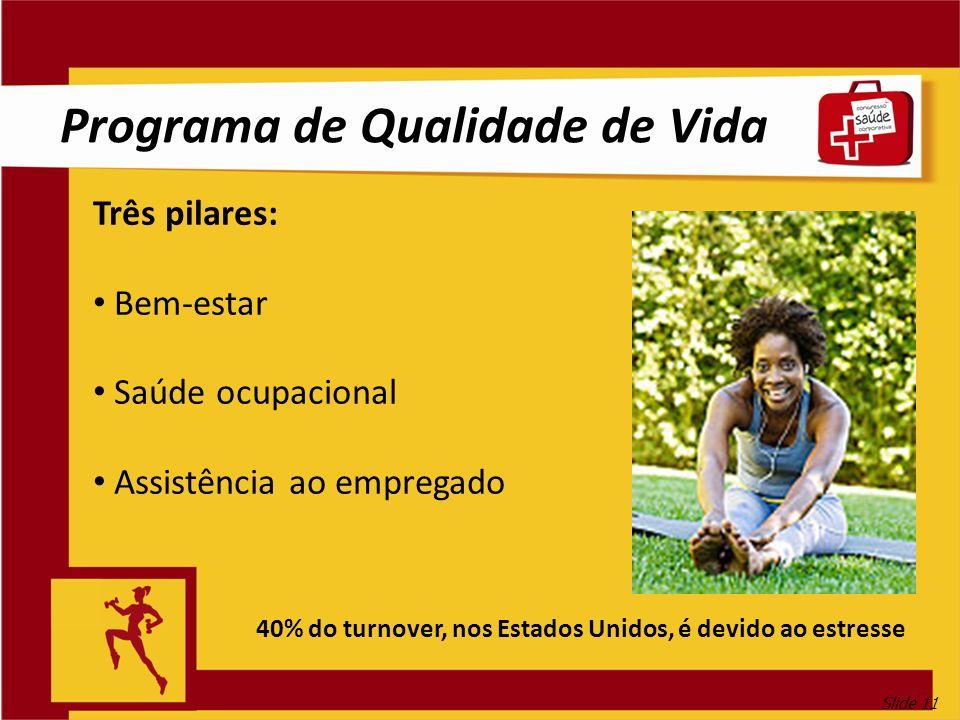 Slide 11 Programa de Qualidade de Vida Três pilares: Bem-estar Saúde ocupacional Assistência ao empregado 40% do turnover, nos Estados Unidos, é devid
