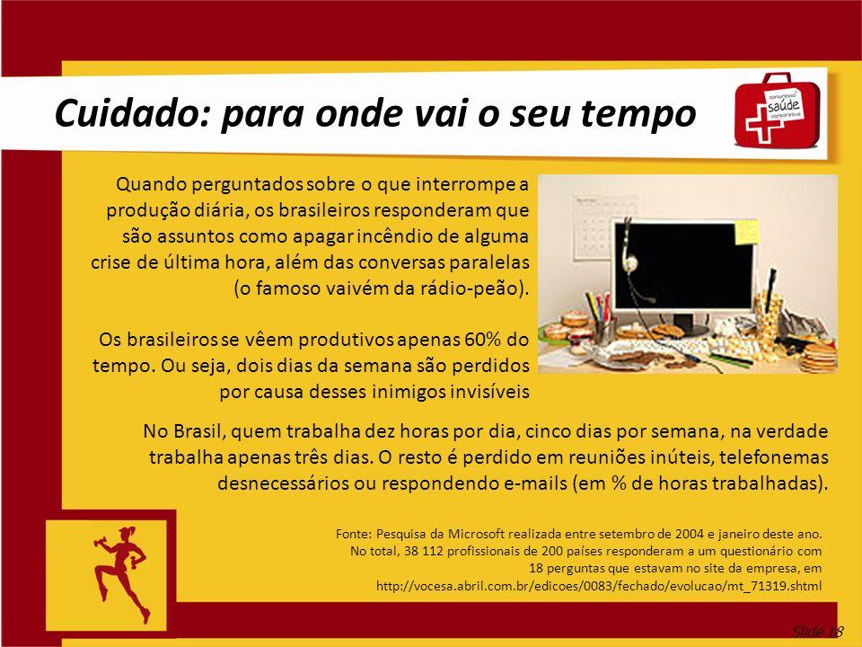 Slide 18 Cuidado: para onde vai o seu tempo Quando perguntados sobre o que interrompe a produção diária, os brasileiros responderam que são assuntos c