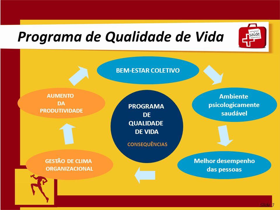 Slide 3 Programa de Qualidade de Vida AUMENTO DA PRODUTIVIDADE PROGRAMA DE QUALIDADE DE VIDA CONSEQUÊNCIAS Ambiente psicologicamente saudável BEM-ESTA