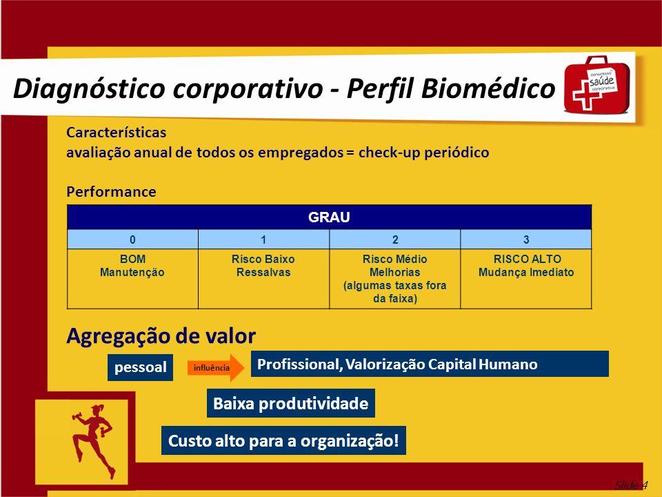 Slide 4 Diagnóstico corporativo - Perfil Biomédico Características avaliação anual de todos os empregados = check-up periódico Performance Agregação d