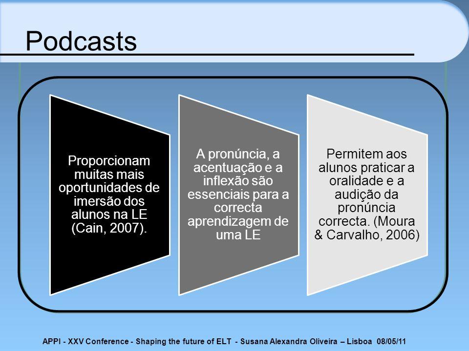 APPI - XXV Conference - Shaping the future of ELT - Susana Alexandra Oliveira – Lisboa 08/05/11 Podcasts Proporcionam muitas mais oportunidades de ime