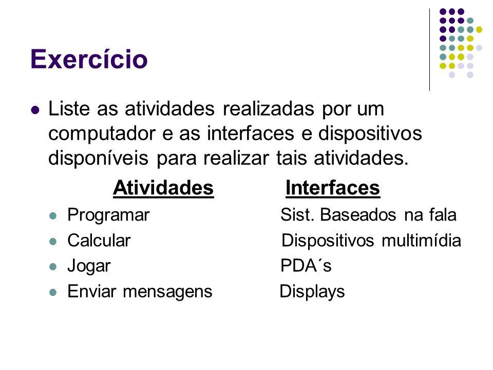 Exercício Liste as atividades realizadas por um computador e as interfaces e dispositivos disponíveis para realizar tais atividades. Atividades Interf