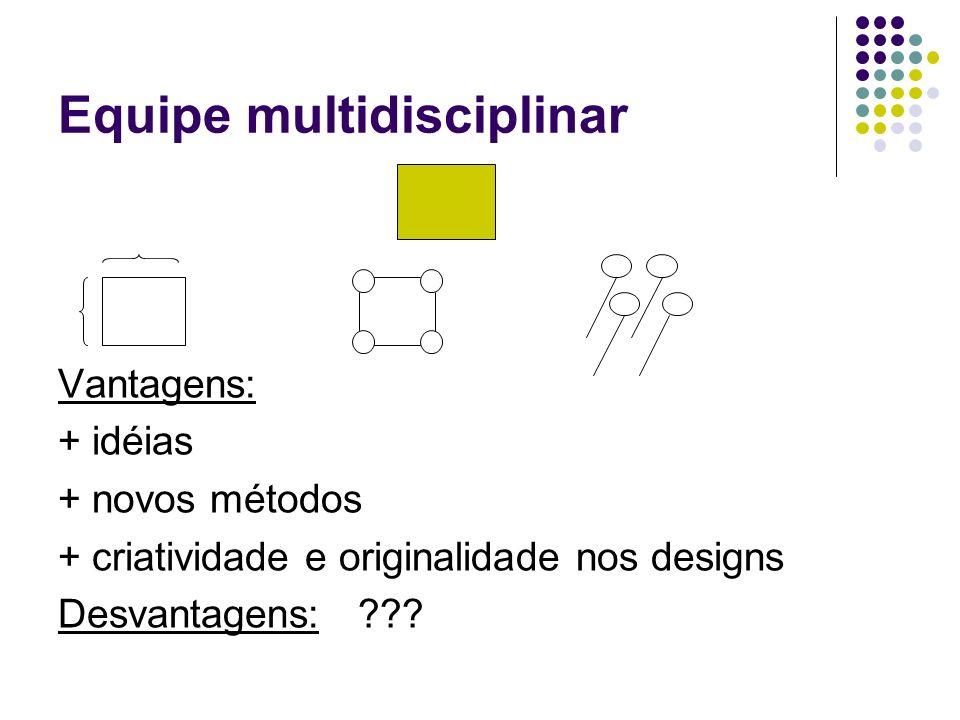 Vantagens: + idéias + novos métodos + criatividade e originalidade nos designs Desvantagens: ??? Equipe multidisciplinar