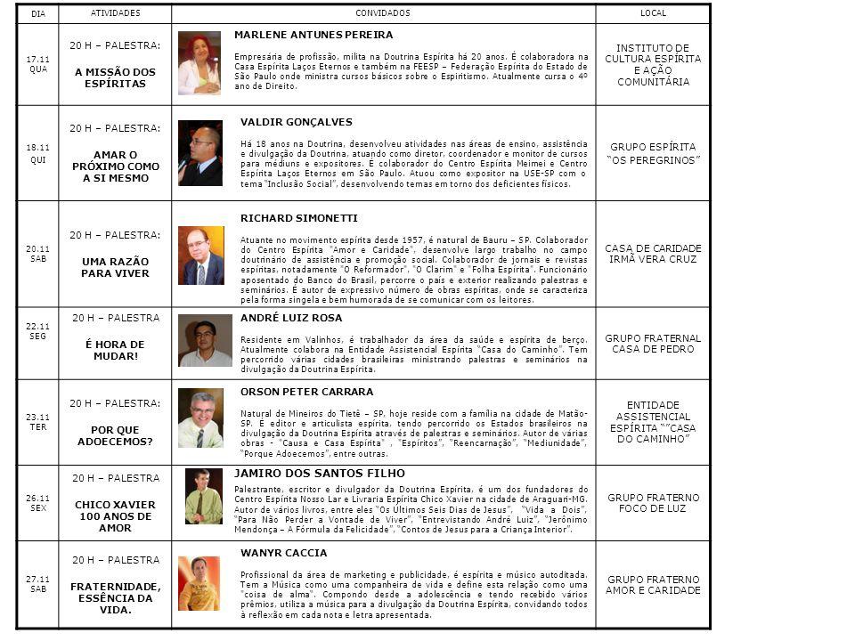 DIA ATIVIDADESCONVIDADOSLOCAL 17.11 QUA 20 H – PALESTRA: A MISSÃO DOS ESPÍRITAS INSTITUTO DE CULTURA ESPÍRITA E AÇÃO COMUNITÁRIA 18.11 QUI 20 H – PALE