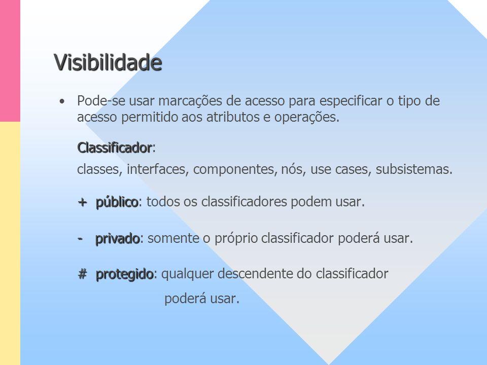 Visibilidade Pode-se usar marcações de acesso para especificar o tipo de acesso permitido aos atributos e operações. Classificador Classificador: clas