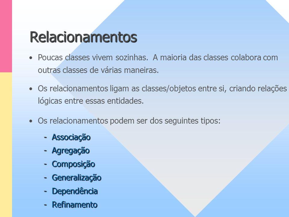 Poucas classes vivem sozinhas. A maioria das classes colabora com outras classes de várias maneiras. Os relacionamentos ligam as classes/objetos entre