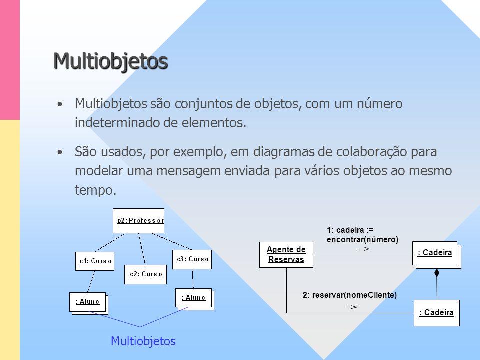 Multiobjetos Multiobjetos são conjuntos de objetos, com um número indeterminado de elementos. São usados, por exemplo, em diagramas de colaboração par