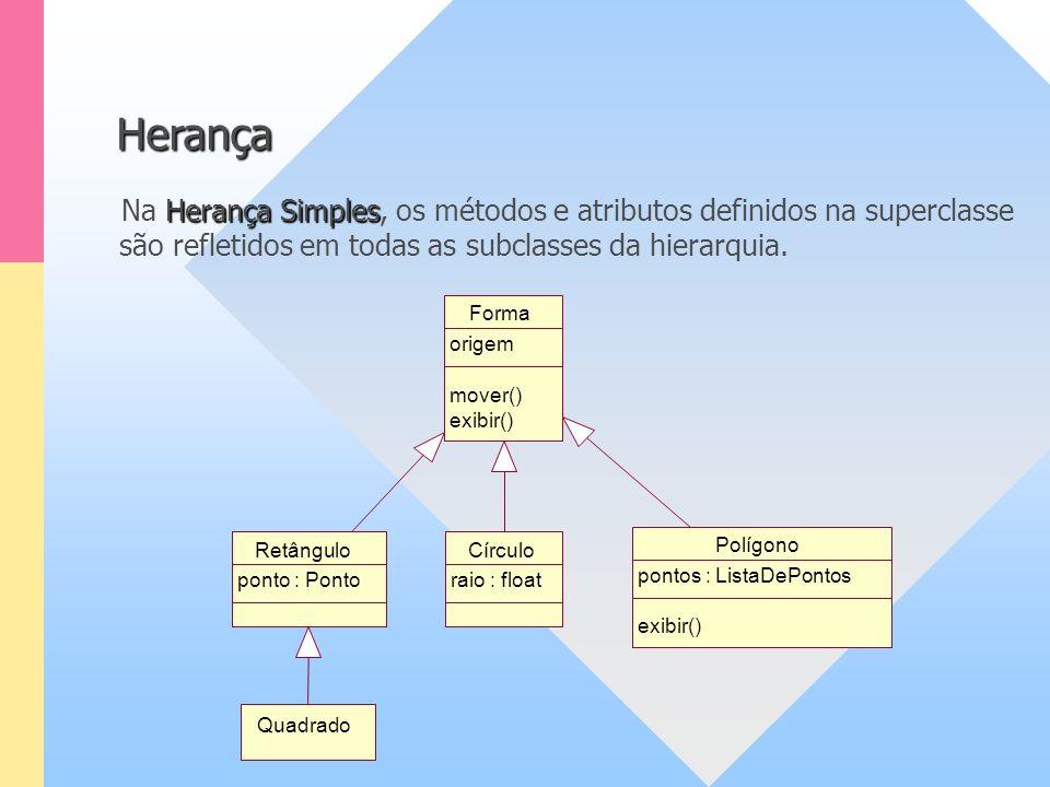 Herança Simples Na Herança Simples, os métodos e atributos definidos na superclasse são refletidos em todas as subclasses da hierarquia. Herança Forma