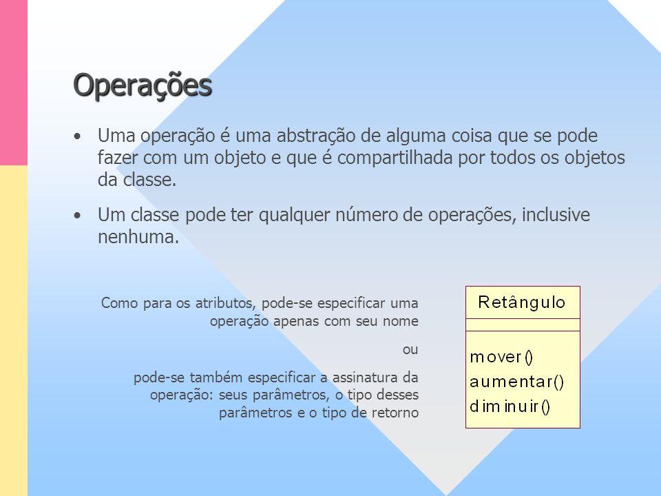 Operações Uma operação é uma abstração de alguma coisa que se pode fazer com um objeto e que é compartilhada por todos os objetos da classe. Um classe
