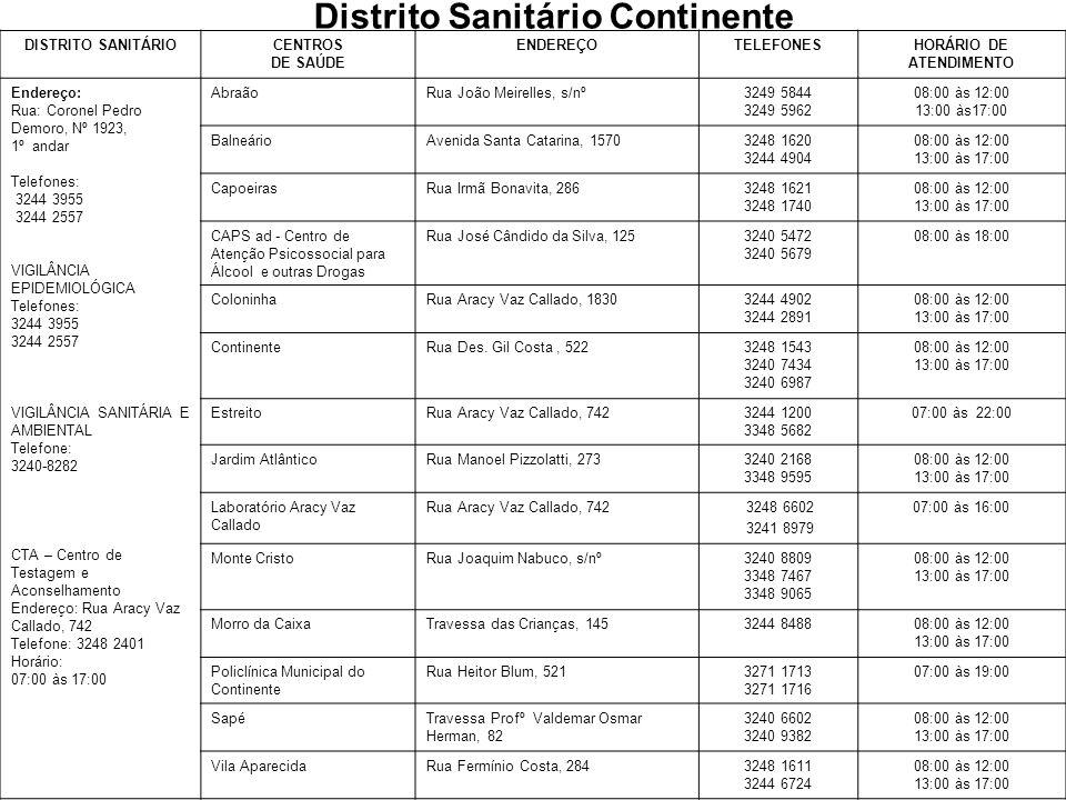 Distrito Sanitário Continente DISTRITO SANITÁRIOCENTROS DE SAÚDE ENDEREÇOTELEFONESHORÁRIO DE ATENDIMENTO Endereço: Rua: Coronel Pedro Demoro, Nº 1923,