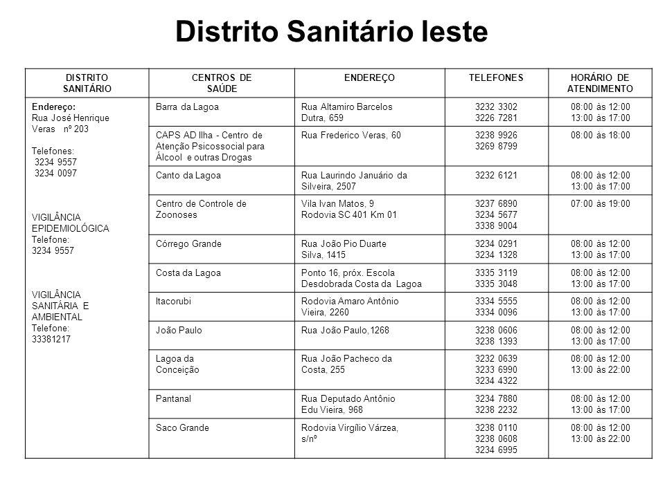 Distrito Sanitário leste DISTRITO SANITÁRIO CENTROS DE SAÚDE ENDEREÇOTELEFONESHORÁRIO DE ATENDIMENTO Endereço: Rua José Henrique Veras nº 203 Telefones: 3234 9557 3234 0097 VIGILÂNCIA EPIDEMIOLÓGICA Telefone: 3234 9557 VIGILÂNCIA SANITÁRIA E AMBIENTAL Telefone: 33381217 Barra da LagoaRua Altamiro Barcelos Dutra, 659 3232 3302 3226 7281 08:00 às 12:00 13:00 às 17:00 CAPS AD Ilha - Centro de Atenção Psicossocial para Álcool e outras Drogas Rua Frederico Veras, 603238 9926 3269 8799 08:00 às 18:00 Canto da LagoaRua Laurindo Januário da Silveira, 2507 3232 612108:00 às 12:00 13:00 às 17:00 Centro de Controle de Zoonoses Vila Ivan Matos, 9 Rodovia SC 401 Km 01 3237 6890 3234 5677 3338 9004 07:00 às 19:00 Córrego GrandeRua João Pio Duarte Silva, 1415 3234 0291 3234 1328 08:00 às 12:00 13:00 às 17:00 Costa da LagoaPonto 16, próx.