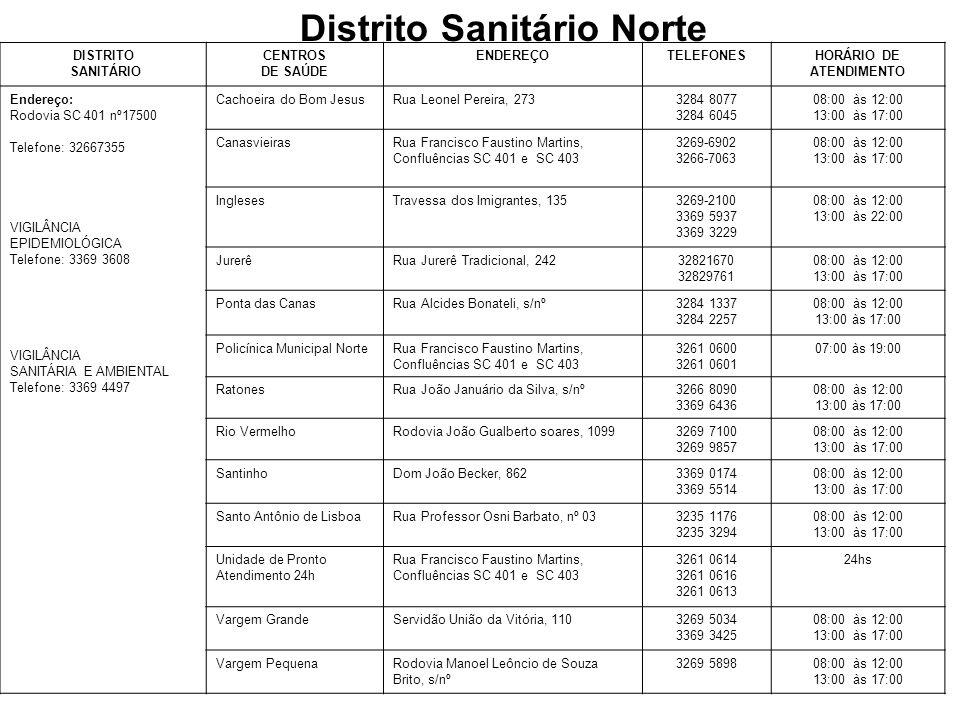 Distrito Sanitário Norte DISTRITO SANITÁRIO CENTROS DE SAÚDE ENDEREÇOTELEFONESHORÁRIO DE ATENDIMENTO Endereço: Rodovia SC 401 nº17500 Telefone: 326673