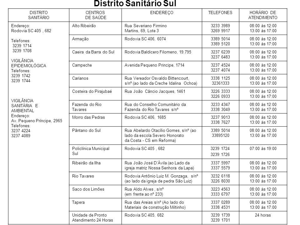 DISTRITO SANITÁRIO CENTROS DE SAÚDE ENDEREÇOTELEFONESHORÁRIO DE ATENDIMENTO Endereço: Rodovia SC 405, 682 Telefones: 3239 1714 3239 1708 VIGILÂNCIA EPIDEMIOLÓGICA Telefones: 3239 1742 3239 1744 VIGILÂNCIA SANITÁRIA E AMBIENTAL Endereço: Av.