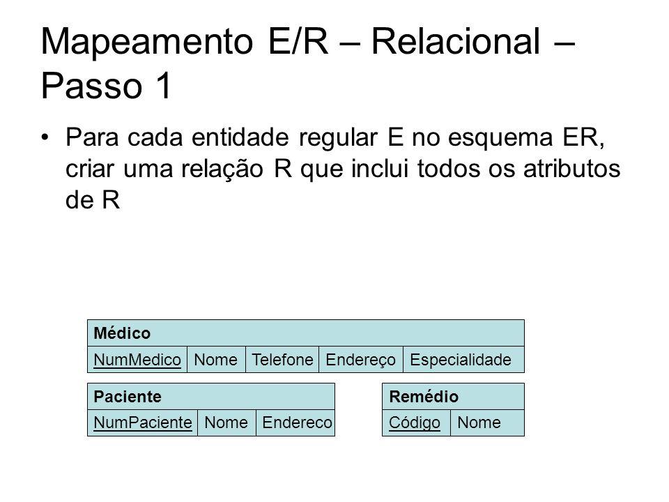 Mapeamento E/R – Relacional – Passo 1 Para cada entidade regular E no esquema ER, criar uma relação R que inclui todos os atributos de R Paciente Nome
