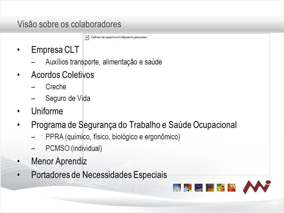 Visão sobre os colaboradores Empresa CLT –Auxílios transporte, alimentação e saúde Acordos Coletivos –Creche –Seguro de Vida Uniforme Programa de Segu