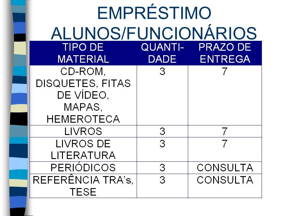 EMPRÉSTIMO ALUNOS/FUNCIONÁRIOS