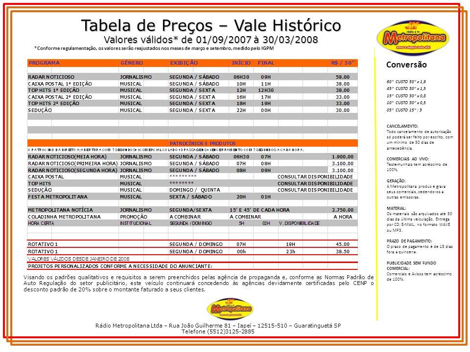 Tabela de Preços – Vale Histórico Valores válidos* de 01/09/2007 à 30/03/2008 Conversão CANCELAMENTO: Todo cancelamento de autorização só poderá ser f