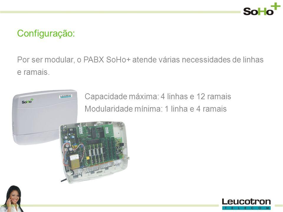 Por ser modular, o PABX SoHo+ atende várias necessidades de linhas e ramais. Capacidade máxima: 4 linhas e 12 ramais Modularidade mínima: 1 linha e 4
