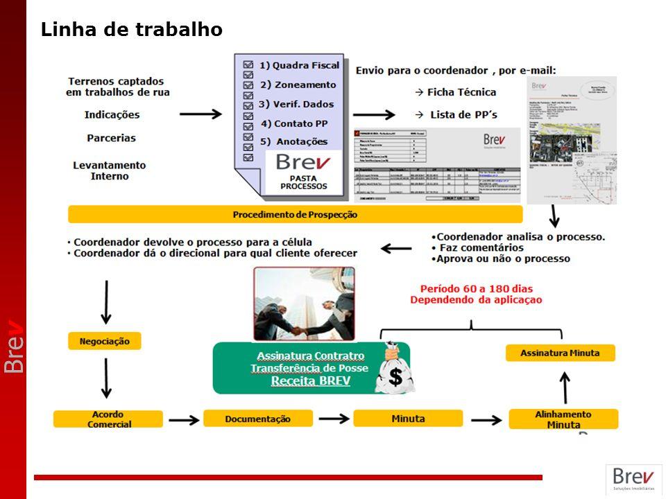 Bre v Quadra Fiscal Cadastrar as áreas que serão tarabalhadas atraves do formulario: