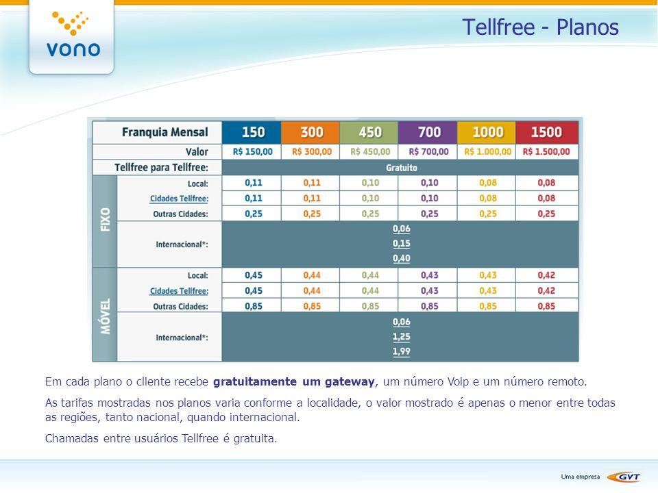 Tellfree - Planos Em cada plano o cliente recebe gratuitamente um gateway, um número Voip e um número remoto. As tarifas mostradas nos planos varia co