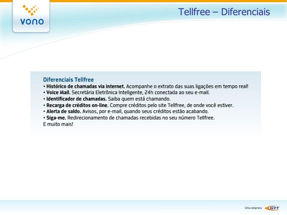 Tellfree – Diferenciais
