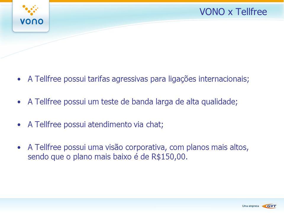 VONO x Tellfree A Tellfree possui tarifas agressivas para ligações internacionais; A Tellfree possui um teste de banda larga de alta qualidade; A Tell