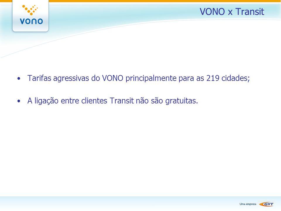 VONO x Transit Tarifas agressivas do VONO principalmente para as 219 cidades; A ligação entre clientes Transit não são gratuitas.