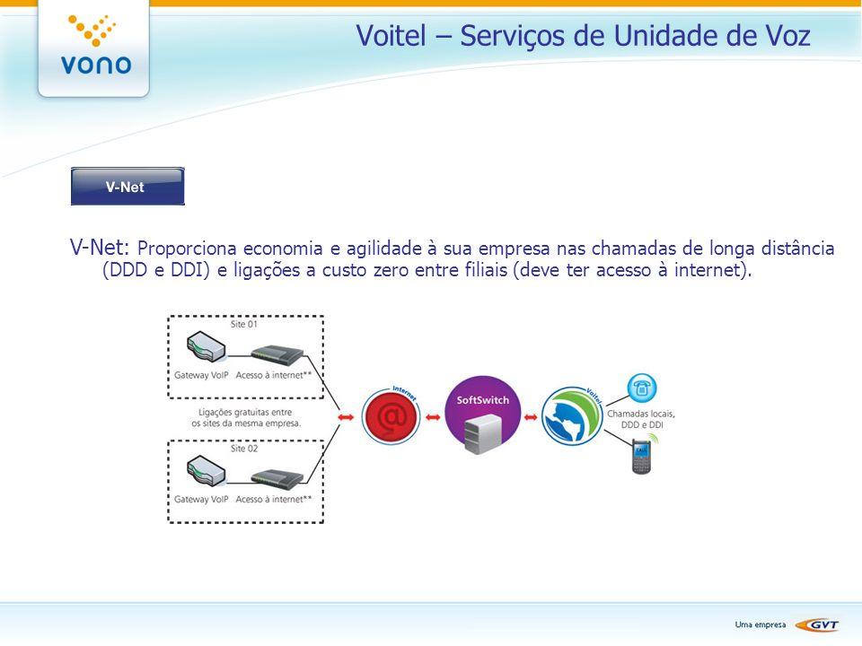 Voitel – Serviços de Unidade de Voz V-Net: Proporciona economia e agilidade à sua empresa nas chamadas de longa distância (DDD e DDI) e ligações a cus