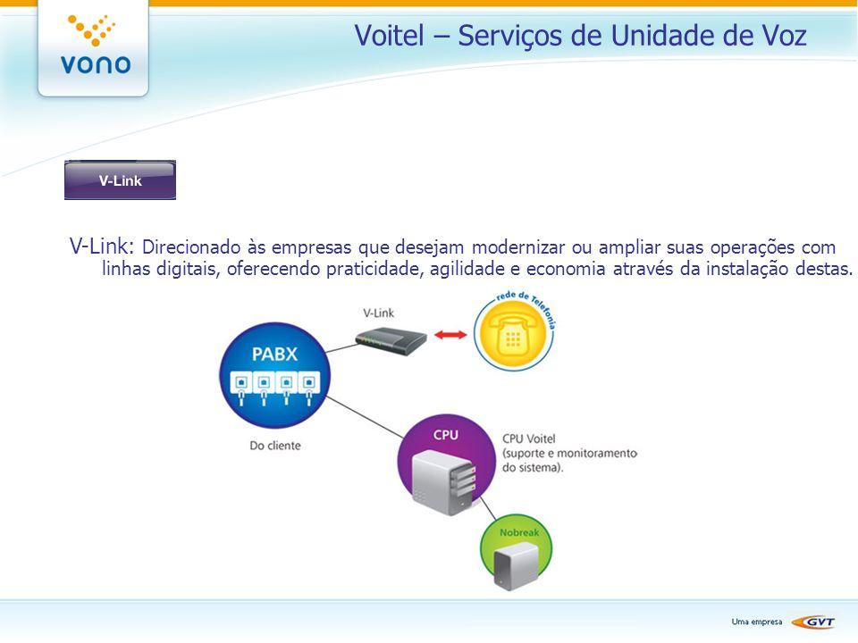 Voitel – Serviços de Unidade de Voz V-Link: Direcionado às empresas que desejam modernizar ou ampliar suas operações com linhas digitais, oferecendo p