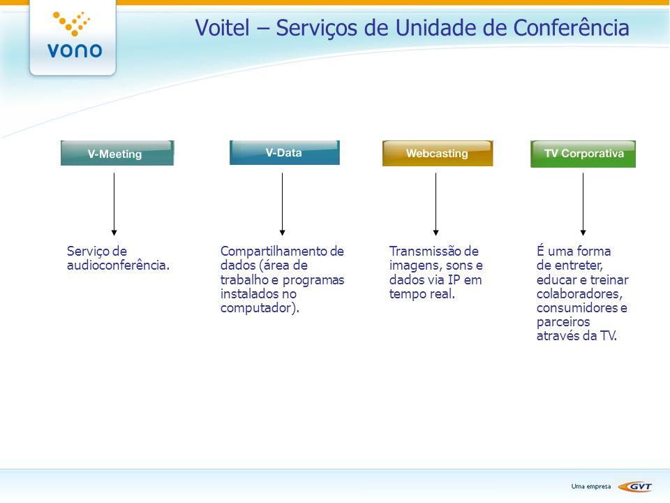 Voitel – Serviços de Unidade de Conferência Serviço de audioconferência. Compartilhamento de dados (área de trabalho e programas instalados no computa