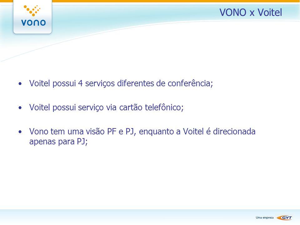 VONO x Voitel Voitel possui 4 serviços diferentes de conferência; Voitel possui serviço via cartão telefônico; Vono tem uma visão PF e PJ, enquanto a
