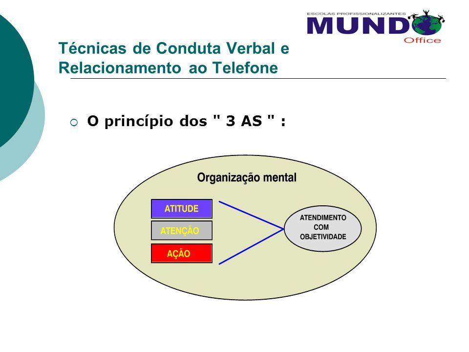 Técnicas de Conduta Verbal e Relacionamento ao Telefone O princípio dos