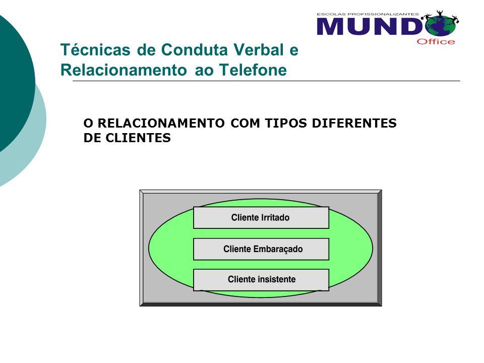 Técnicas de Conduta Verbal e Relacionamento ao Telefone O RELACIONAMENTO COM TIPOS DIFERENTES DE CLIENTES