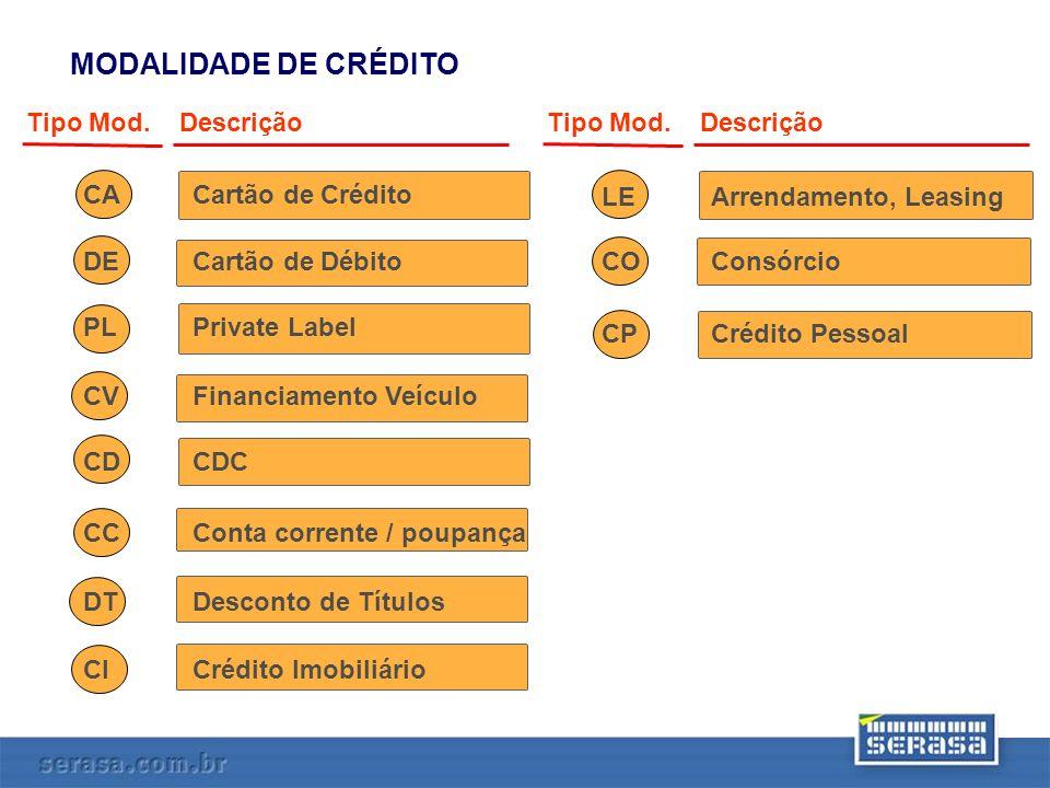 MODALIDADE DE CRÉDITO Tipo Mod.Descrição DECartão de Débito CACartão de Crédito CCConta corrente / poupança CVFinanciamento Veículo CICrédito Imobiliá