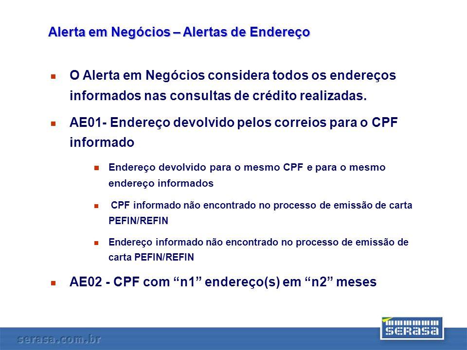 O Alerta em Negócios considera todos os endereços informados nas consultas de crédito realizadas. AE01- Endereço devolvido pelos correios para o CPF i