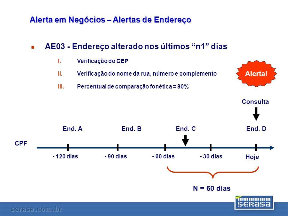 AE03 - Endereço alterado nos últimos n1 dias I.Verificação do CEP II.Verificação do nome da rua, número e complemento III.Percentual de comparação fon